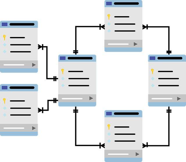 Adressdatenbank
